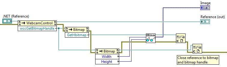 Blockdiagramm von Get Image From Memory.vi