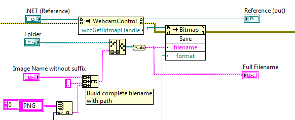 Blockdiagramm von Save Image to File.vi
