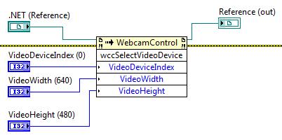 Blockdiagrammausschnitt von Start Preview.vi